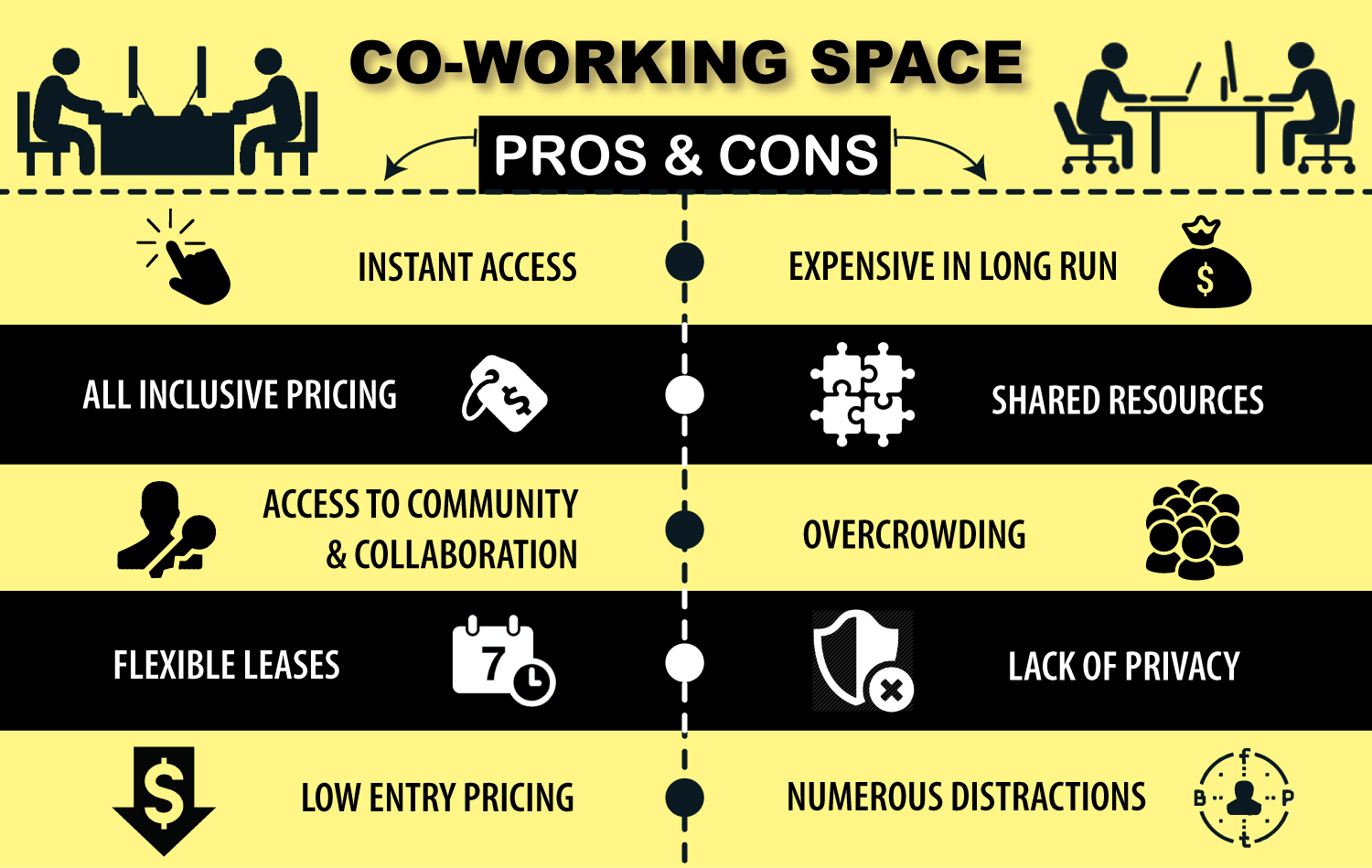Pros and Cons of Co-Working Spaces