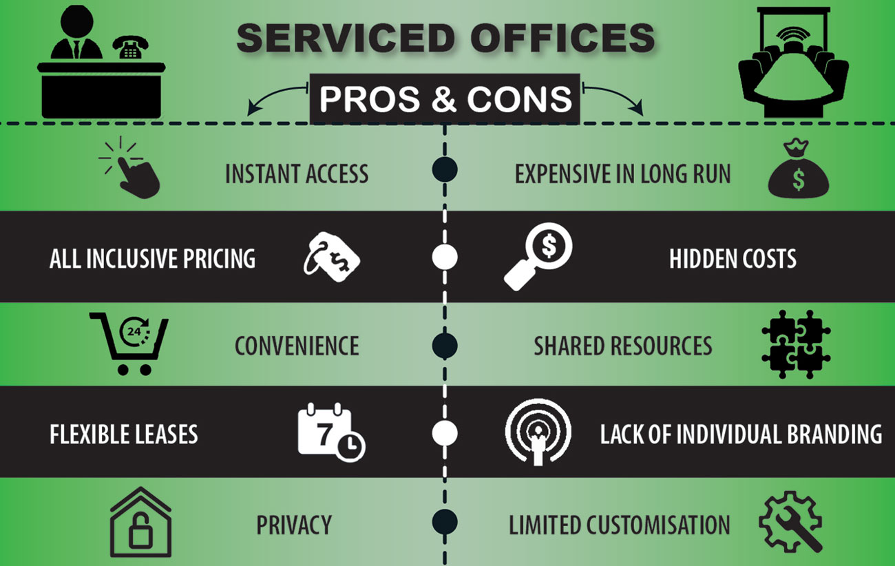 Serviced Office Pros & Cons